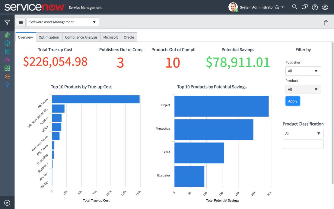 ServiceNow Acquires VendorHawk, a SaaS ManagementLeader